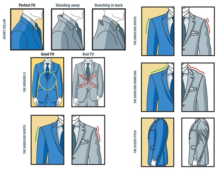 how to choose a suitable jacket